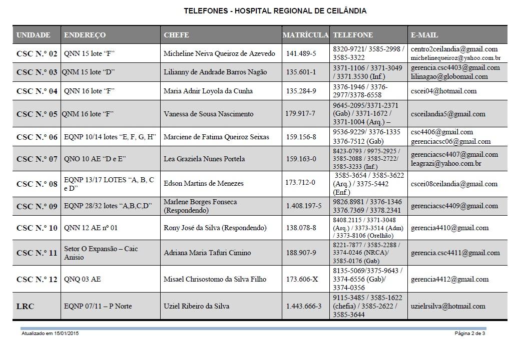 Telefones do hospital regional de ceilndia servio de utilidade telefones do hospital regional de ceilndia servio de utilidade pblica ccuart Gallery