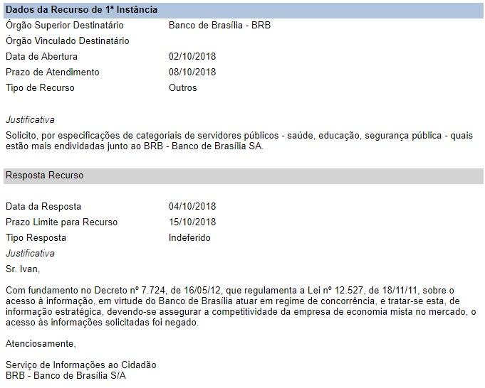 Serviço de Informações ao Cidadão BRB - Banco de Brasília S/A