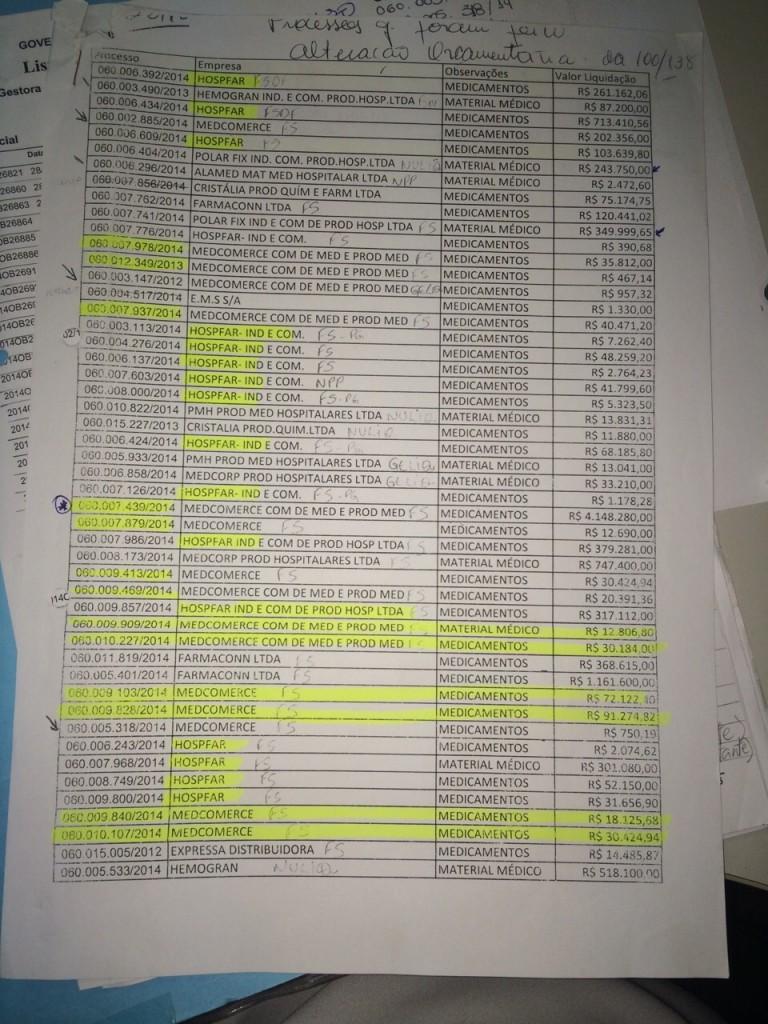 Lista montada no gabinete da SES-DF