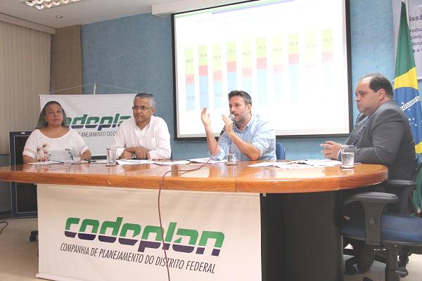 PIB per capita do Brasil