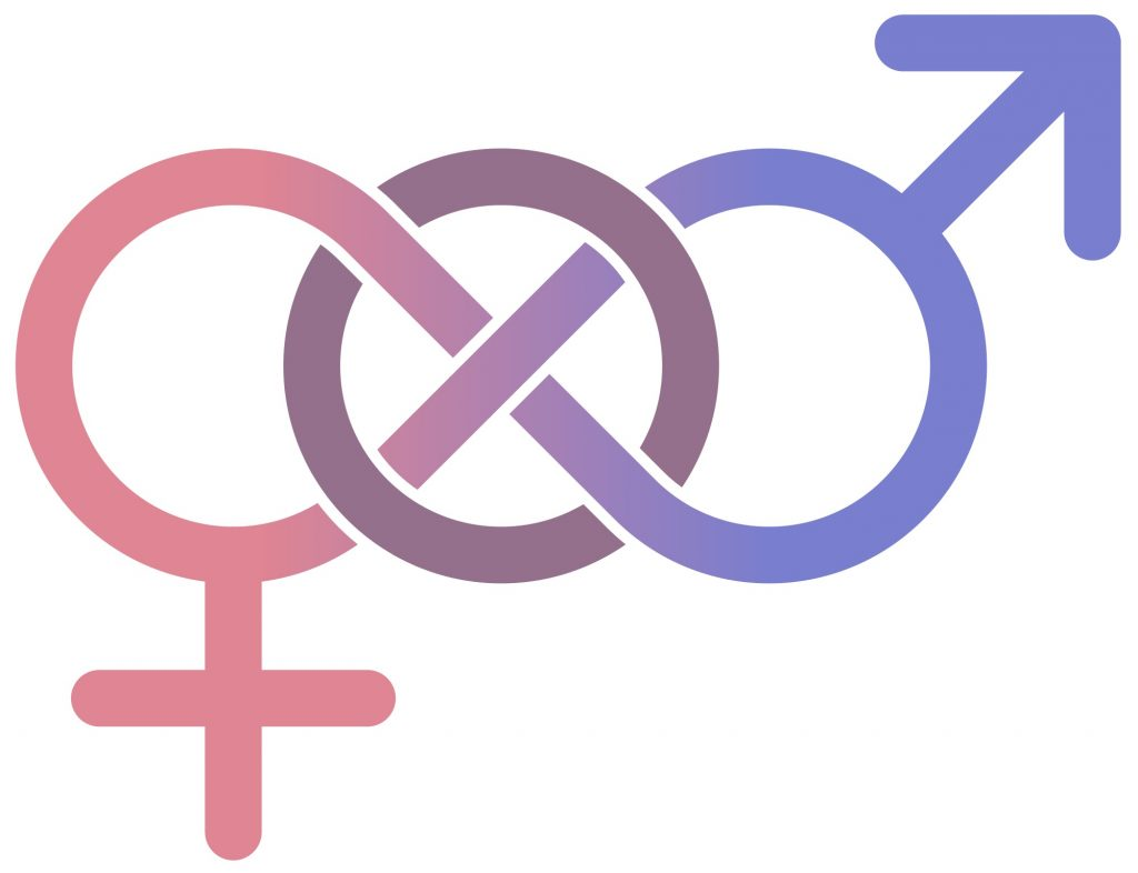medical-transgender