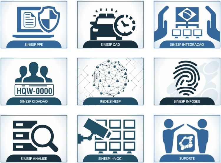 Sinesp PPe – Procedimentos Policiais Eletrônicos,   Sinesp CAD – Central de Atendimento e Despacho,   Sinesp Integração – Integração de soluções de Tecnologia da Informação,  Sinesp Infoseg – Pesquisa Inteligente de acesso restrito (Indivíduos, Veículos e Armas),        Sinesp Cidadão – Pesquisa de dados públicos (Indivíduos, Veículos e Armas),        Sinesp InfoGGI – Monitoramento dos Gabinetes de Gestão Integrada,         Sinesp Análise – Análise de dados e informações (Tabelas, Gráficos, Mapas e Painéis),       Rede Sinesp – Rede de comunicação e integração entre profissionais de Segurança Pública,